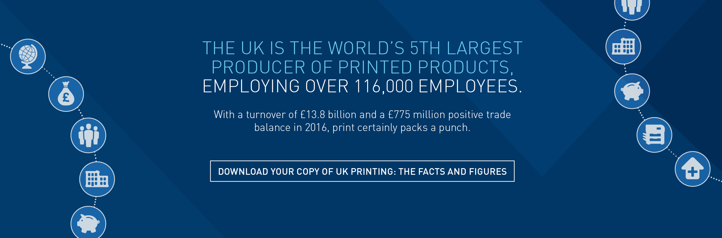 UK Printing - The Facts & Figures