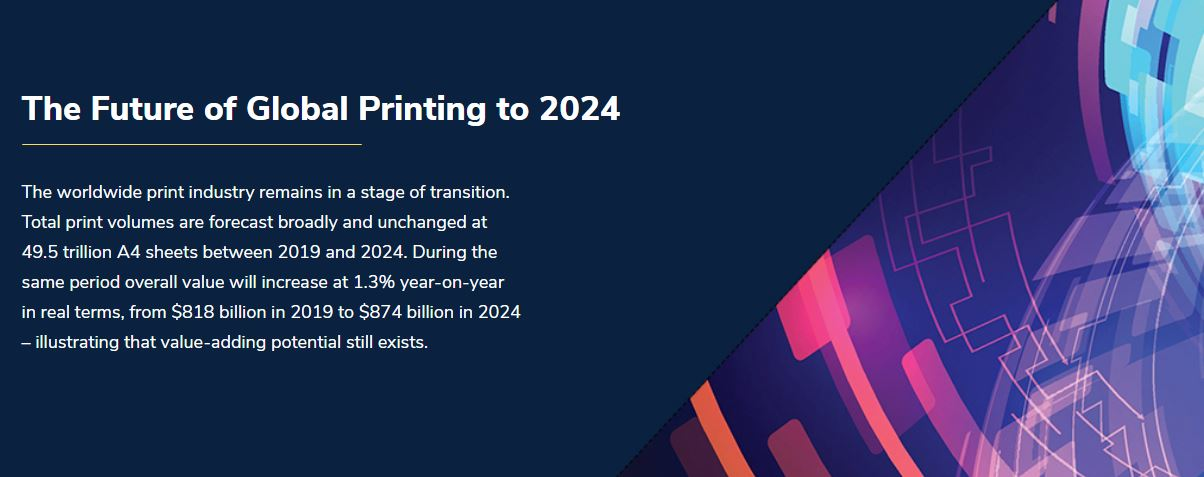 Smithers forecasts the global printing market to reach $874 billion in 2024