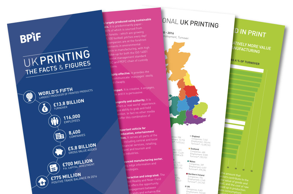 UK Printing - The Facts and Figures